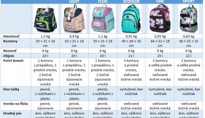 Karton P+P Školský set PREMIUM Plameňák - školské tašky - školské tašky pre prvákov- školská taška pre chlapca - školská taška pre drobnné deti - školská taška pre drobnú postavu - školská taška so zipsom- školská taška so zipsami- tašky do školy- školské tašky na kolieskach- tašky pre prvákov